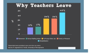 Why_Teachers_Leave